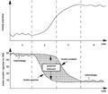 Model 4-fazowy transformacji demograficznej.png