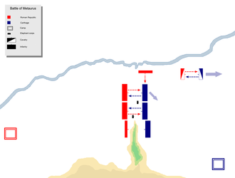 Battle of the Metaurus - Image: Mohammad adil rais battle of metaurus C