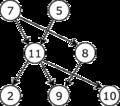 MoralGraph-DAG1.png
