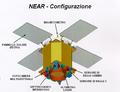 NEAR-Configurazione.PNG