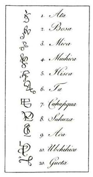Muisca calendar - Image: Numeracion Muisca