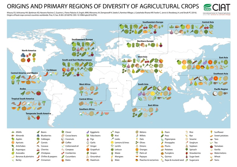 File:Origins and primary regions of diversity of selected major agricultural crops worldwide.pdf