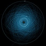 PIA17041-Orbits-PotentiallyHazardousAsteroids-Early2013.jpg