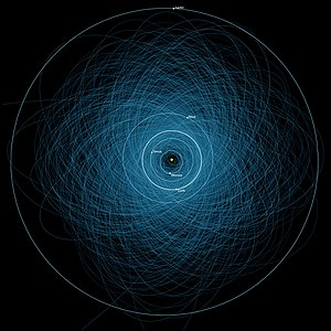 Spaceguard - Image: PIA17041 Orbits Potentially Hazardous Asteroids Early 2013