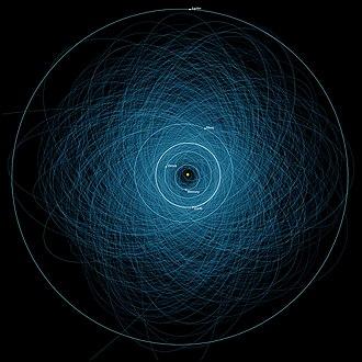 Spaceguard - Image: PIA17041 Orbits Potentially Hazardous Asteroids Early 2013
