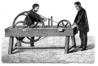 Savart wheel - An illustration of a Savart wheel (from The Popular Science Monthly, 1873)