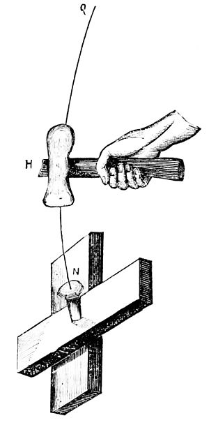 PSM V09 D038 Physics of proper hammer use.jpg