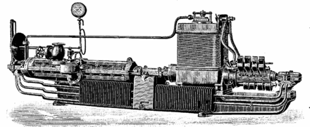 First compound steam turbine, built by Parsons in 1887 Parson's Compound Steam Turbine - 1887 - Project Gutenberg eText 17167.png