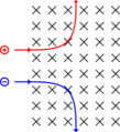 Path of charged particles in a magnetic field.png