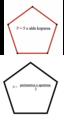 Pentagono erregularraren perimetroaren eta azaleraren formulak.png
