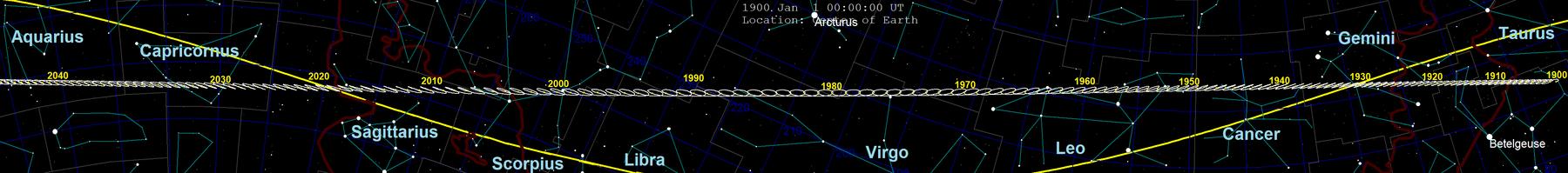 Pluto - Wikiwand