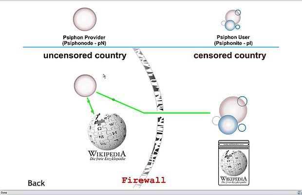 Psiphon - Wikiwand