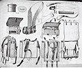 Ränsel m 1848.jpg