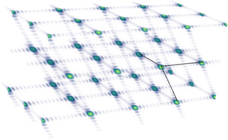 Reciprocal lattice Fourier transform of real-space lattices, important in solid-state physics