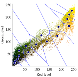 k-means clustering - Wikipedia