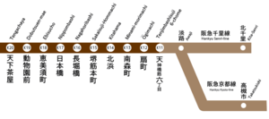 Sakaisuji Line - Image: Sakaisuji