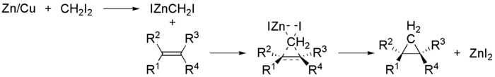 Simmons–Smith reaction mechanism