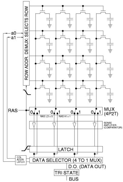 Designing Training Module Pdf