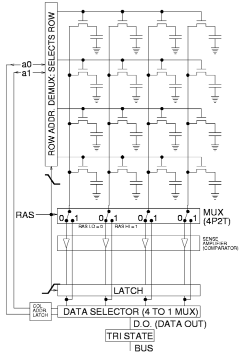 Square array of mosfet cells read.png
