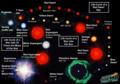 Stellar Evolution with Danny Phantom wordmark.png