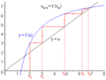 Sucesión definida por inducción.png