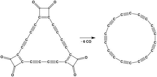 Synthesis of cyclocarbon
