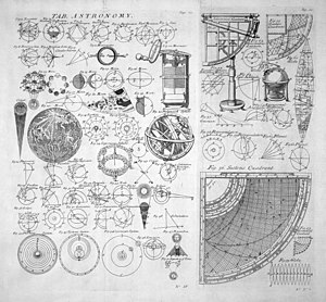 Science in the Age of Enlightenment - Table of astronomy, from the 1728 Cyclopaedia