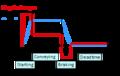 Torque speed characteristics.png
