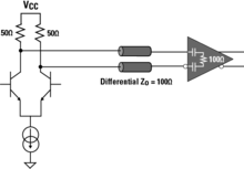 Typical CML circuit implementation.png
