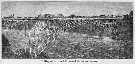 "Upper Steel Arch (""Honeymoon"") Bridge, ca. 1898 Upper Steel Arch Bridge.jpg"