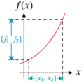Value domain of monotonic function.png