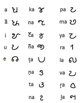 Vatteluttu alphabet - Vatteluttu script sample