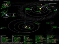 What's Up in the Solar System, active space probes 2015-01.png