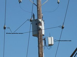 Wireless powerline sensor - Three wireless overhead powerline sensors hanging from the phases of a 4160 Volt powerline and network node attached to a power pole.  The photo also shows an unrelated distribution transformer, which reduces 4160V to 240/120V.