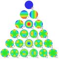 Zernike polynomials2.png