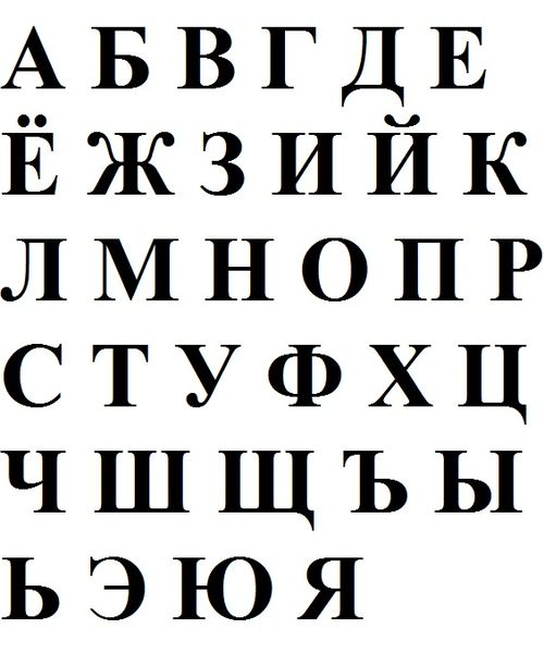File:00Russian Alphabet 3.jpg