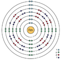100 fermium (Fm) enhanced Bohr model.png