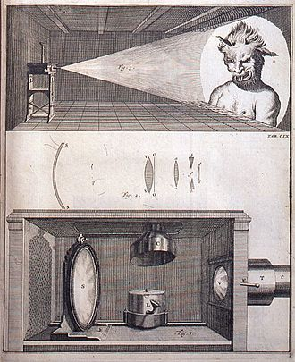 Magic lantern - A page of Willem 's Gravesande's 1720 book Physices Elementa Mathematica with Jan van Musschenbroek's magic lantern projecting a monster. The depicted lantern is one of the oldest known to be preserved and is in the collection of Museum Boerhaave, Leiden