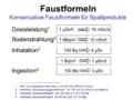 2016-10-08 Bewertung-Faustformeln.png