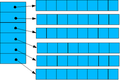 2D array.png