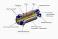 3D-Schnittmodell einer Motorspindel.png