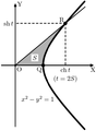 441px-Hyperbola-hyperbolic functions.png
