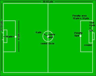 Seven-a-side football