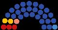 7th Duma of Murmansk Oblast.png
