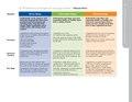 ACTFLPerformance Descriptors-Interpretive.pdf