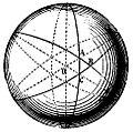ARAGO Francois Astronomie Populaire T1 page 0053 Fig10.jpg