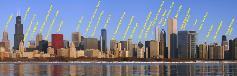 Adler Planetarium skyline view labeled.png