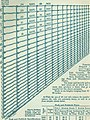 American Fence, Catalog no. 27 (1915) (14758310076).jpg