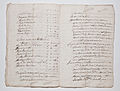 Archivio Pietro Pensa - Esino, C Atti della comunità, 149.jpg
