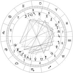 Horoskop Heute